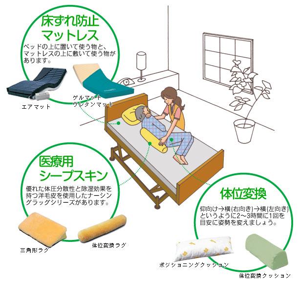 床ずれ防止に関する介護用品